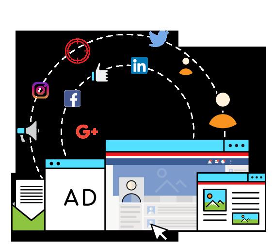 Social Media Marketing(SMO) banner