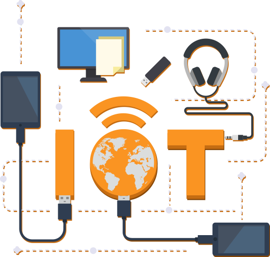 why choose cts for IoT(Internet of Things)